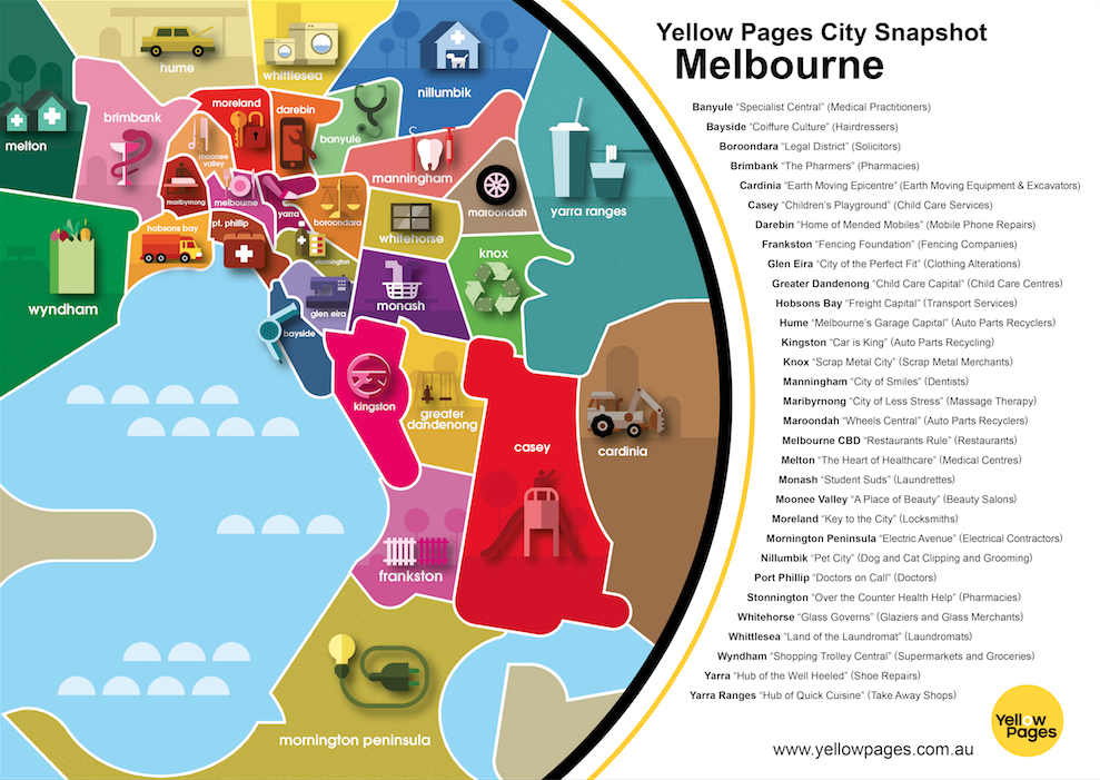 Yellow Pages City Snapshot - Melbourne