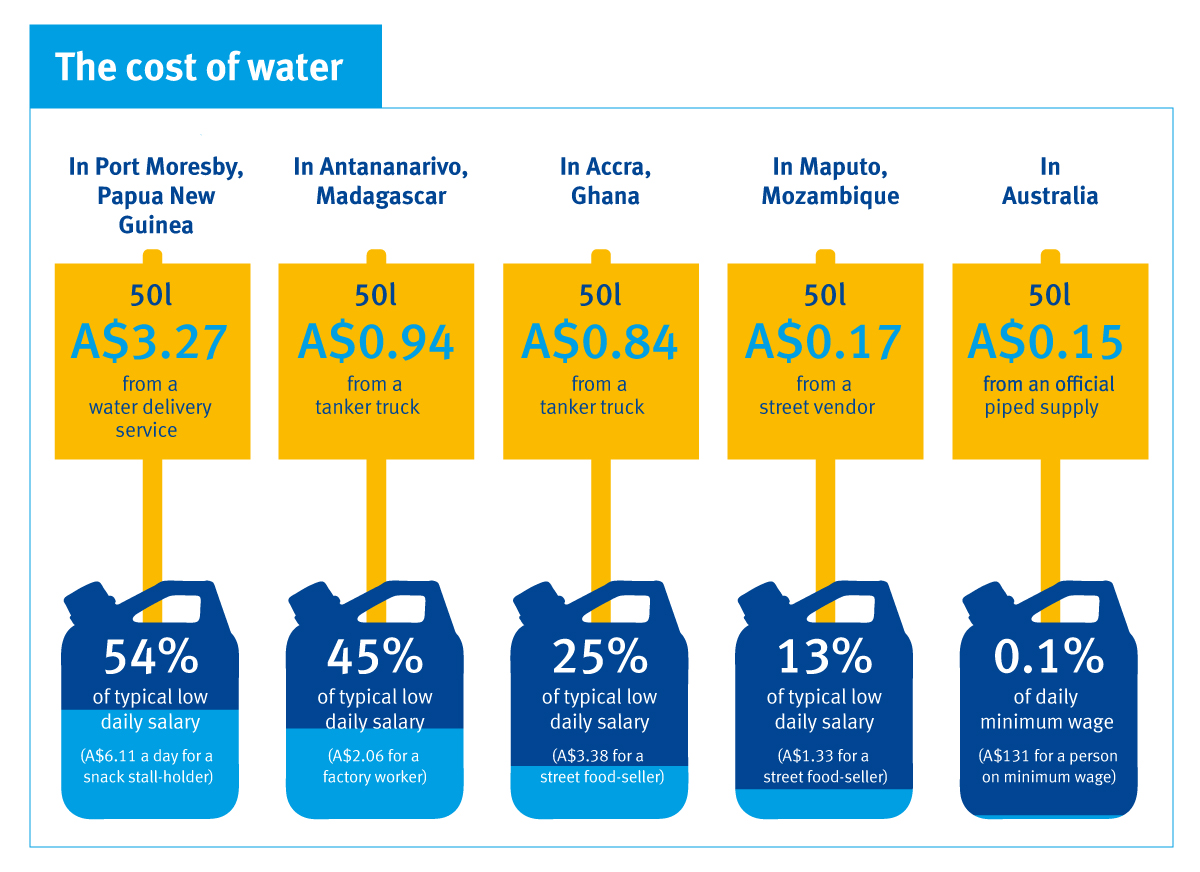 Graphic-The-cost-of-water