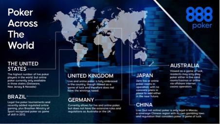 Poker Across The World
